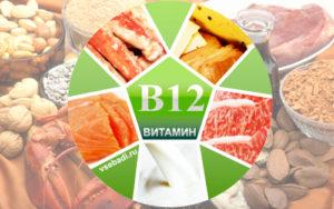 Для чего организму нужен витамин В12