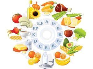 Какие витамины полезны для зубов и десен