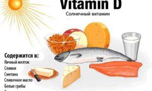 Симптомы нехватки витамина Д у женщин, мужчин и детей