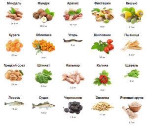 Противопоказания и побочные эффекты витамина Е
