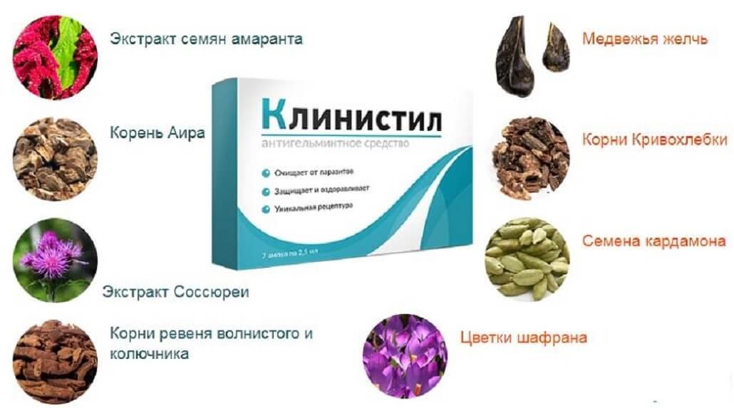Состав препарата Клинистил
