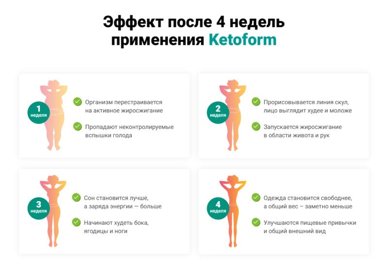 Как действует Кетоформ