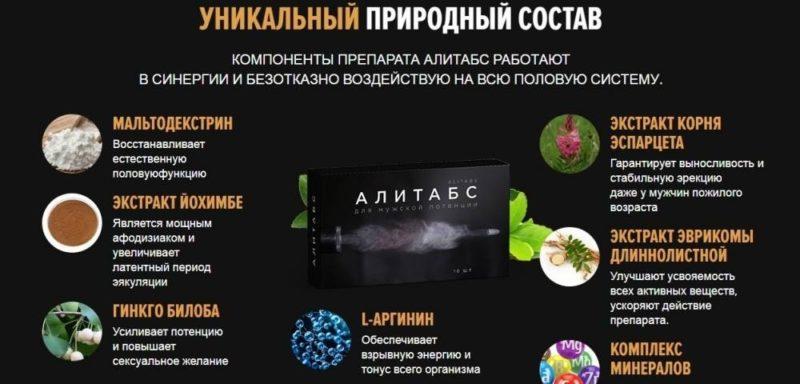 Состав Алитабс