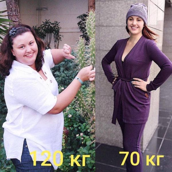 До и после приема Тетроген